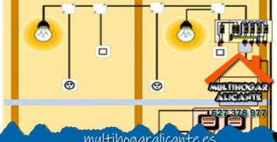 Electricistas Playa de San Juan Alacant 24 horas