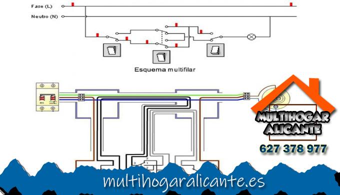 Electricistas San Vicente del Raspeig 24 horas