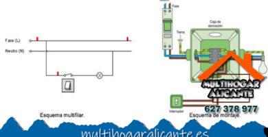 Electricistas Sax 24 horas